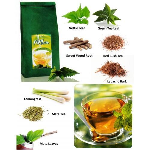 FiguActiv Tea Ingredients-500x500
